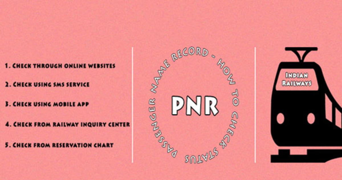 How to Check PNR Status? - Railway Enquiry